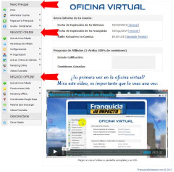 Franquicia DominioApp.com