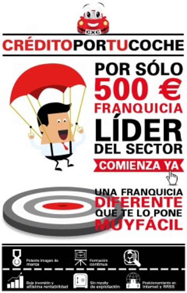 Franquicia CxC Crédito por tu Coche