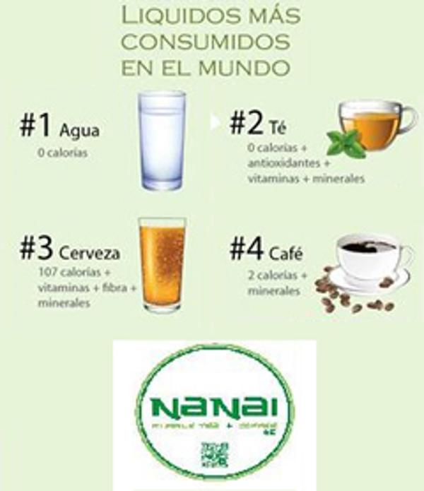 Todos los beneficios del t� en el Bubble Tea de las franqquicias Nanai
